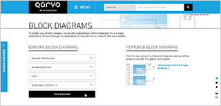 Explore Block Diagrams Page