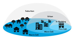 Base Station Types: Macro Cells, Micro Cells & Pico Cells