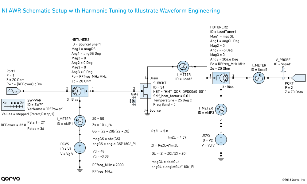 NI AWR Schematic Setup with Harmonic Tuning to Illustrate Waveform Engineering