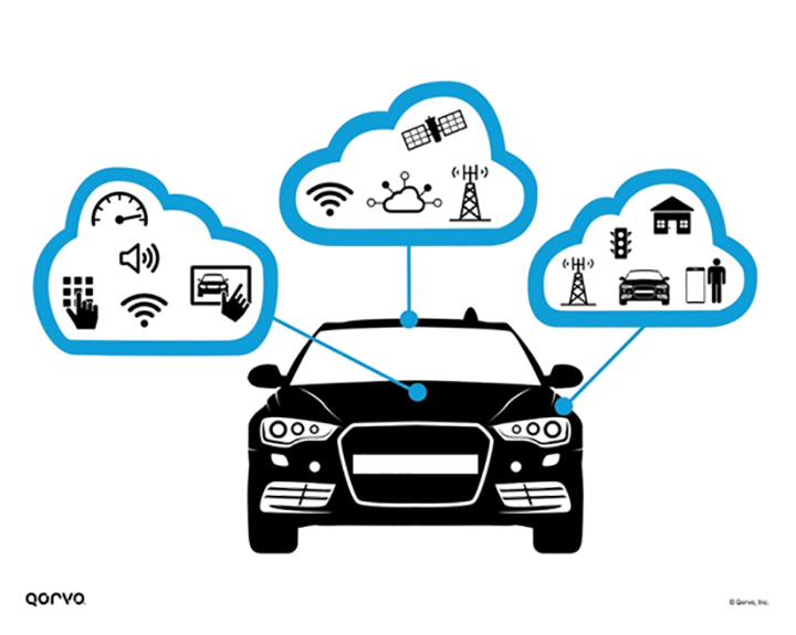 The Connected Car infographic