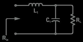 RF Impedance Matching Calculator - Qorvo