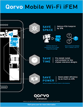 Mobile Wi-Fi iFEM Infographic