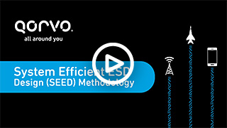 System-Efficient ESD Design (SEED) Methodology